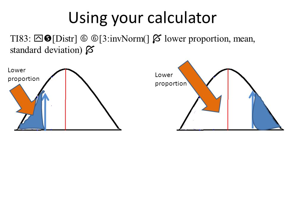 Using your calculator TI83: [Distr]  [3:invNorm(]  lower proportion, mean, standard deviation) 